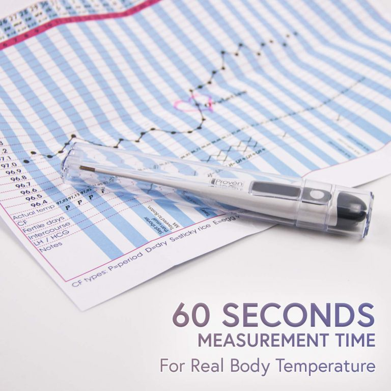 Iproven Digital Basal Thermometers